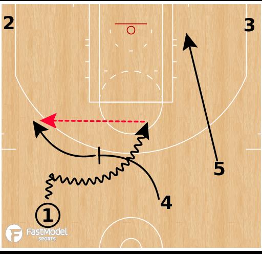 Basketball Play - Houston Rockets - Early Drag Options