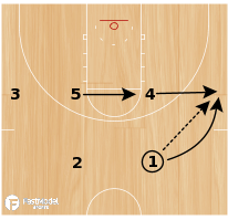 Basketball Play - Hand Back Drive