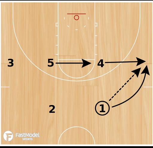 Basketball Play - Hand Back Drive