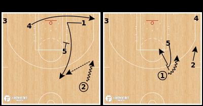 Basketball Play - Boston Celtics - Zipper Short