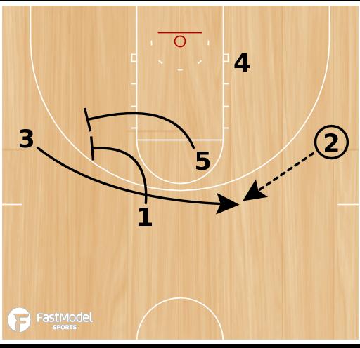 Basketball Play - Flare Away