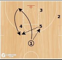 Basketball Play - Zipper Up