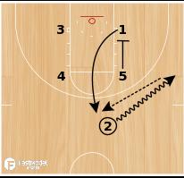 Basketball Play - Exchange