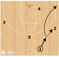 Basketball Play - Cleveland Cavaliers - Swing Pin 4