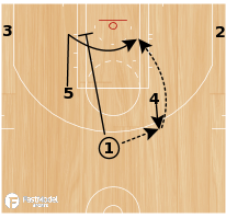 Basketball Play - Rub Quick