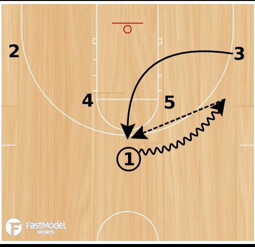 Basketball Play - Flare Slip