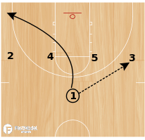 Basketball Play - 1-4 Euro
