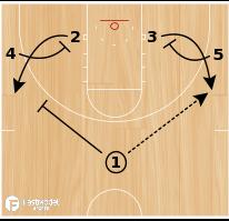 Basketball Play - Flat Post
