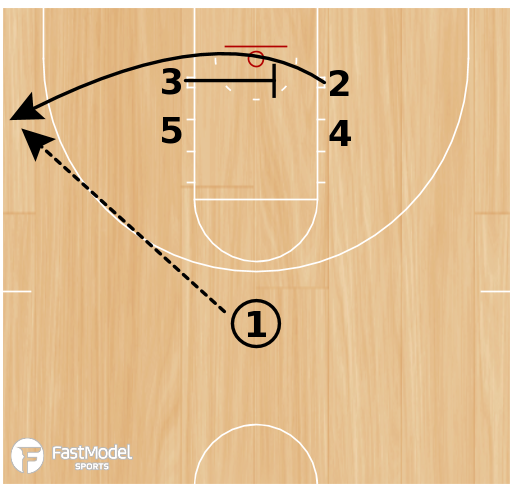 Basketball Play - Hurricane