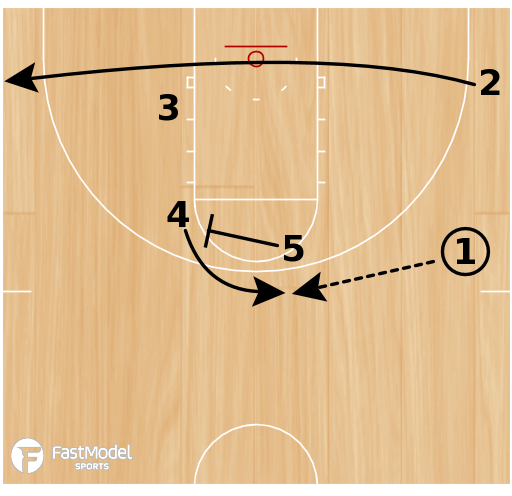 Basketball Play - Laker Curl #2