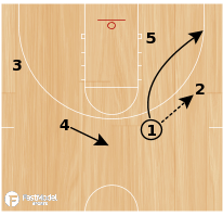 Basketball Play - Pin Reverse Fade