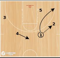 Basketball Play - Pin Reverse Fade