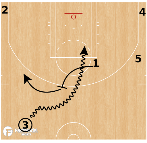 Basketball Play - Cleveland Cavaliers - Thumb Down 31