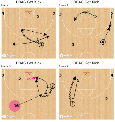 Basketball Play - DRAG Get Kick