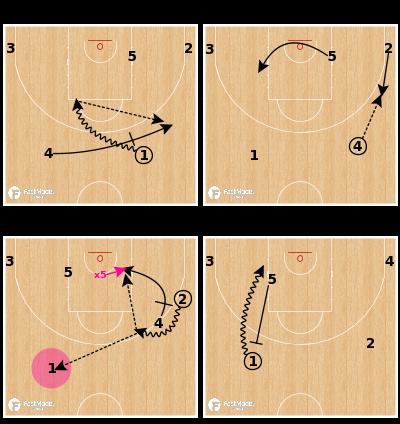 Basketball Play - DRAG Get Kick
