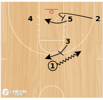 Basketball Play - Huskie Low