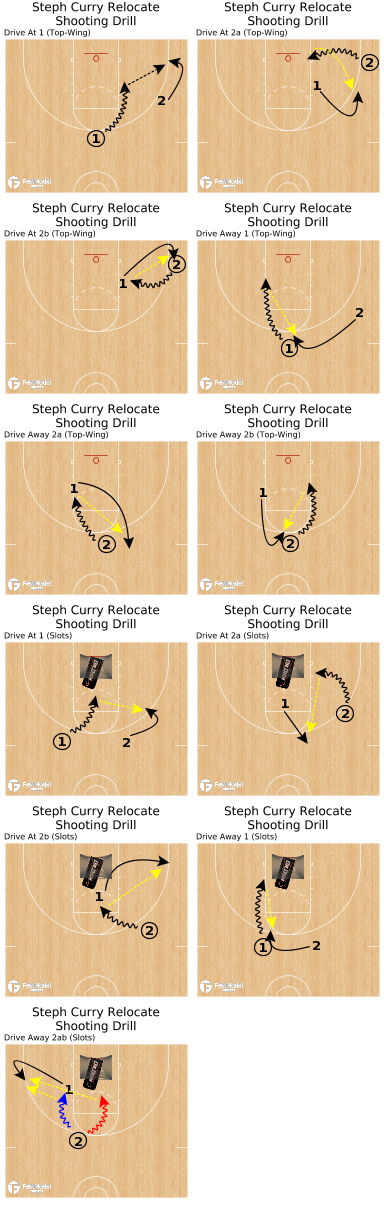 Basketball Play - Steph Curry Relocate Shooting Drill