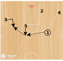Basketball Play - Re-Flex Double