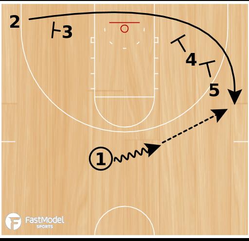 Basketball Play - Triple Blob