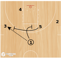 Basketball Play - Triangle #2