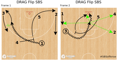 Basketball Play - DRAG Flip SBS