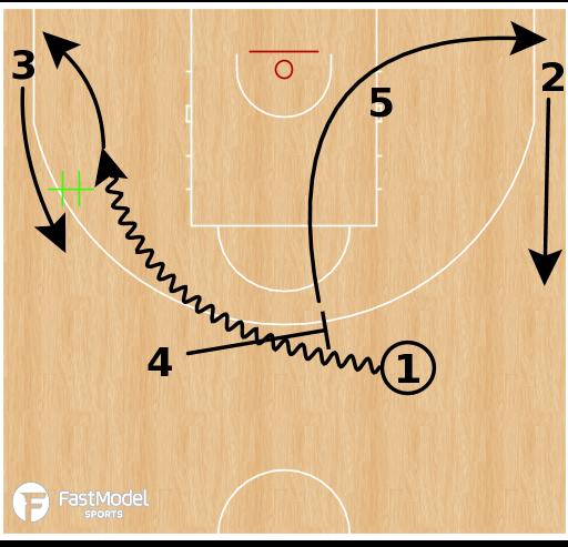 Basketball Play - DRAG Flip SBS