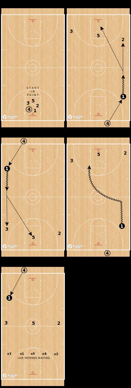 Basketball Play - 2.0 Trips