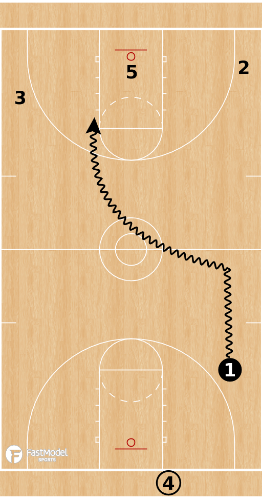 Basketball Play - 2.0 Trips