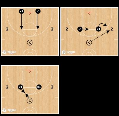 Basketball Play - 2-on-2 Gap Help