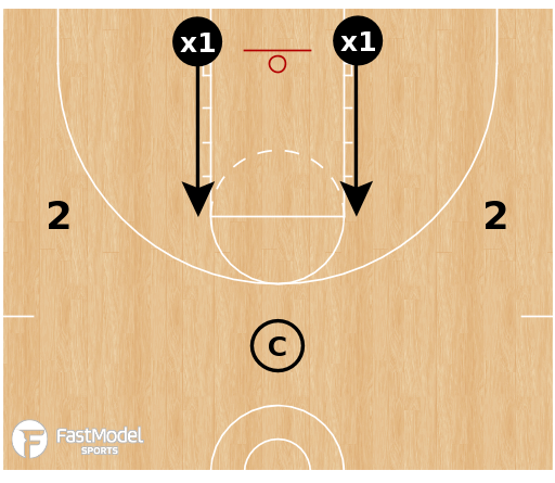 Basketball Play - 2-on-2 Gap Help