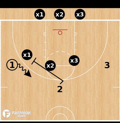 Basketball Play - 3-on-3 Shell vs Ball Screen