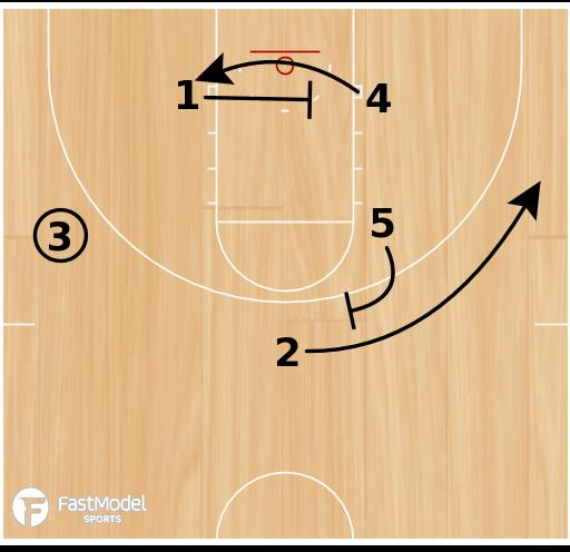 Basketball Play - Euro Slice