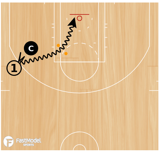 Basketball Play - Creating Space Rim Finishes