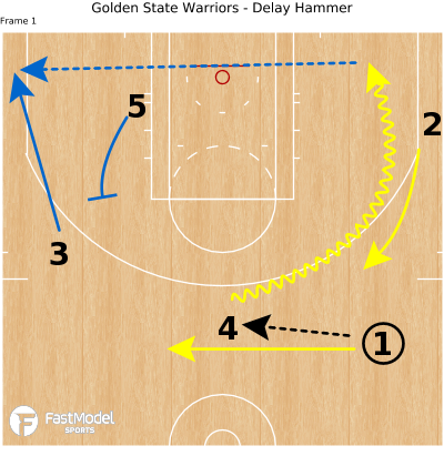 Basketball Play - Golden State Warriors - Delay Hammer