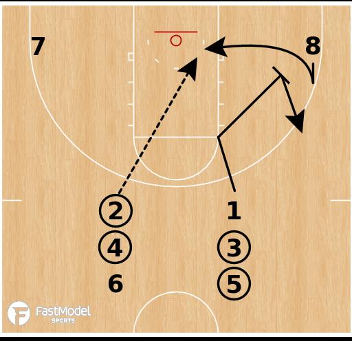 Basketball Play - 41 Motion Shooting