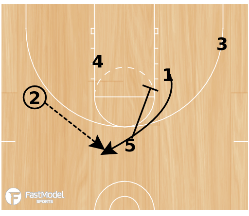 Basketball Play - CSKA Side