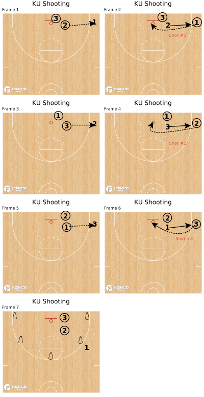 Basketball Play - KU Shooting