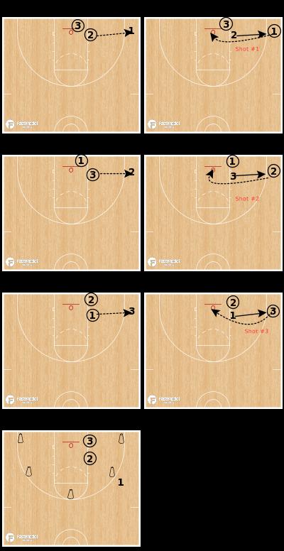Basketball Play - KU Shooting