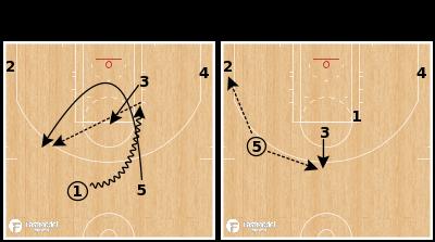 Basketball Play - Boston Celtics - Dive Game Winner