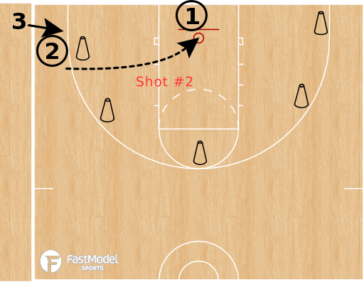 Basketball Play - Olympic Shooting
