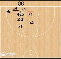 Basketball Play - Callisburg Ladycats - Box 1 BLOB