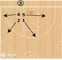 Basketball Play - Callisburg Ladycats - Box 2 BLOB