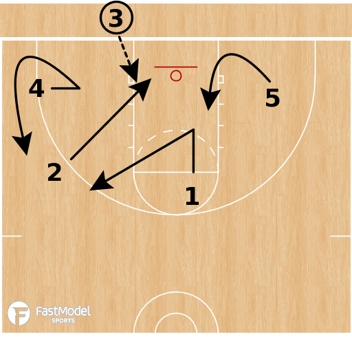 Basketball Play - Callisburg Ladycats - Box 2 BLOB
