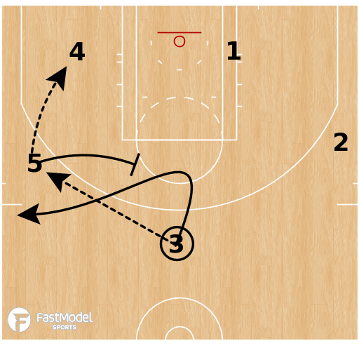 Basketball Play - Golden State Warriors - Snap Down