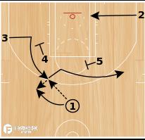 """Basketball Play - """"3 Down"""""""