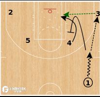Basketball Play - Milwaukee Bucks - Push Corner