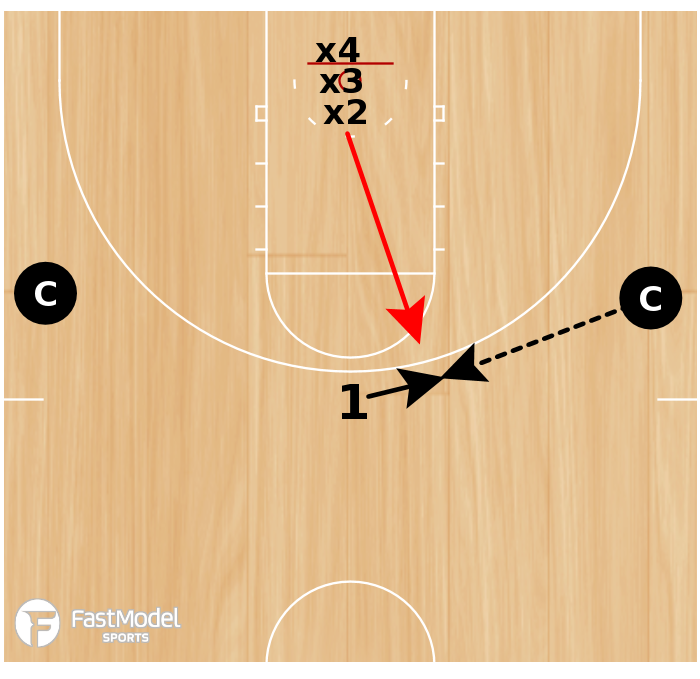 Basketball Play - Middle 1-on-1