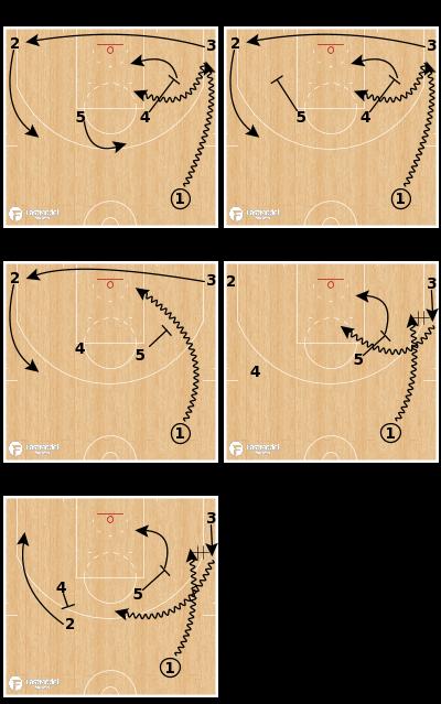 Basketball Play - Milwaukee Bucks - Push Dribble