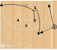 Basketball Play - Golden State Warriors - Zip Drag Wildcat SLOB