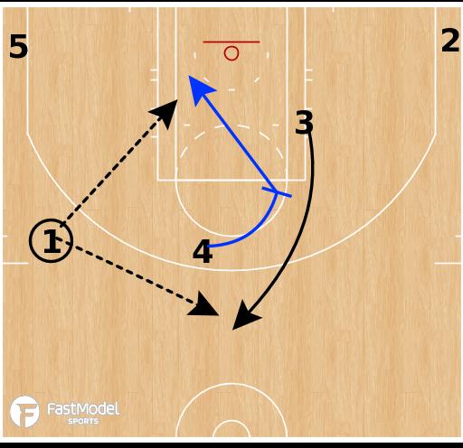 Basketball Play - Golden State Warriors - Zip Drag Wildcat SLOB